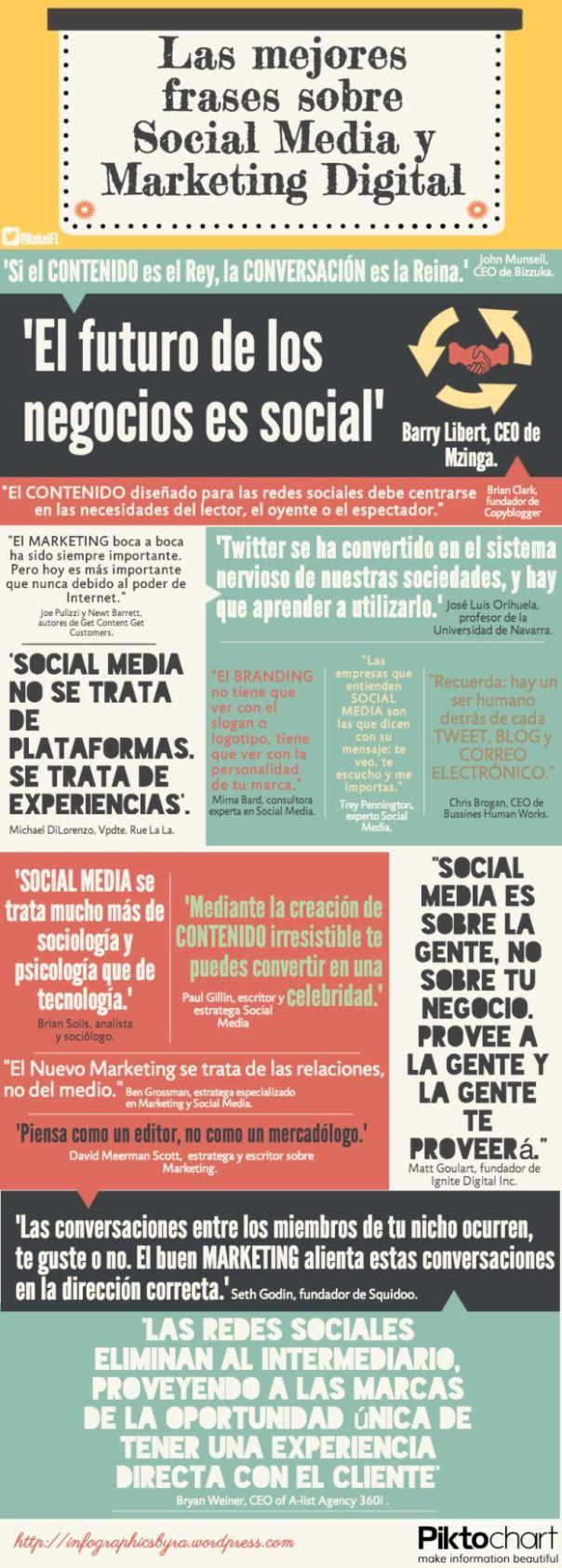 Las mejores frases de Redes Sociales